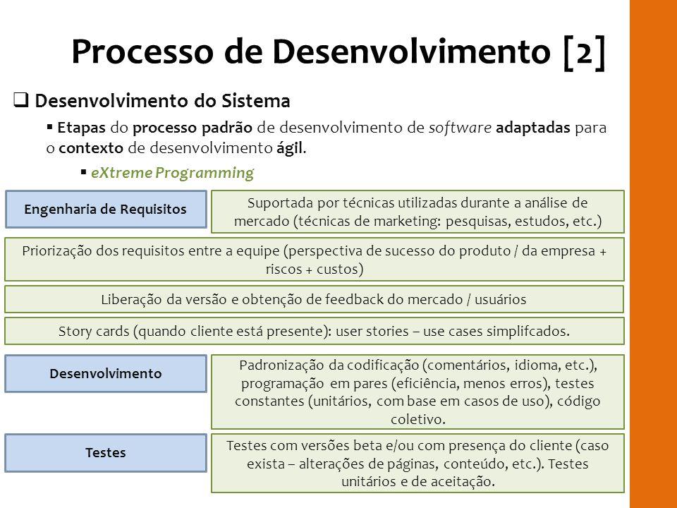 Processo de Desenvolvimento [2]